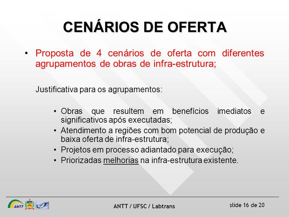CENÁRIOS DE OFERTA Proposta de 4 cenários de oferta com diferentes agrupamentos de obras de infra-estrutura;