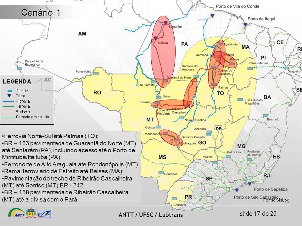 Cenário 1 Ferrovia Norte-Sul até Palmas (TO);