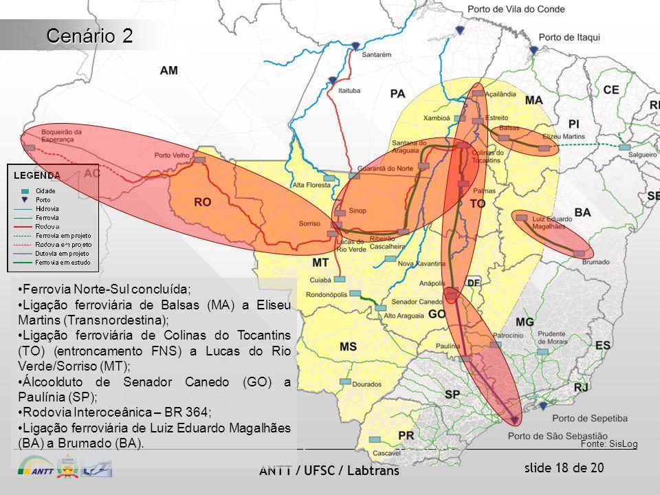 Cenário 2 Ferrovia Norte-Sul concluída;