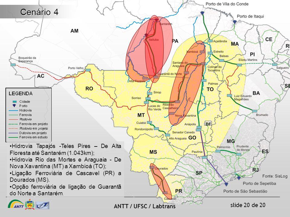 Cenário 4 Hidrovia Tapajós -Teles Pires – De Alta Floresta até Santarém (1.043km);