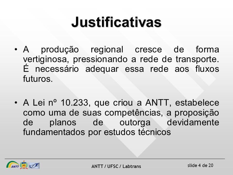 Justificativas A produção regional cresce de forma vertiginosa, pressionando a rede de transporte. É necessário adequar essa rede aos fluxos futuros.