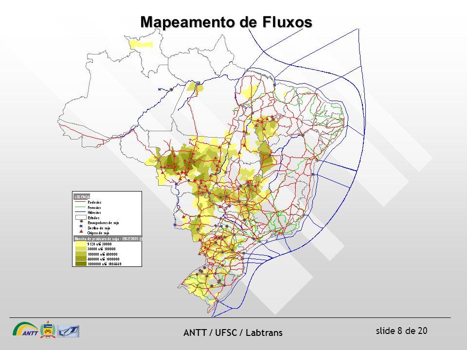 Mapeamento de Fluxos