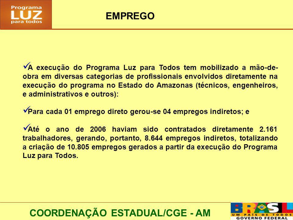 COORDENAÇÃO ESTADUAL/CGE - AM