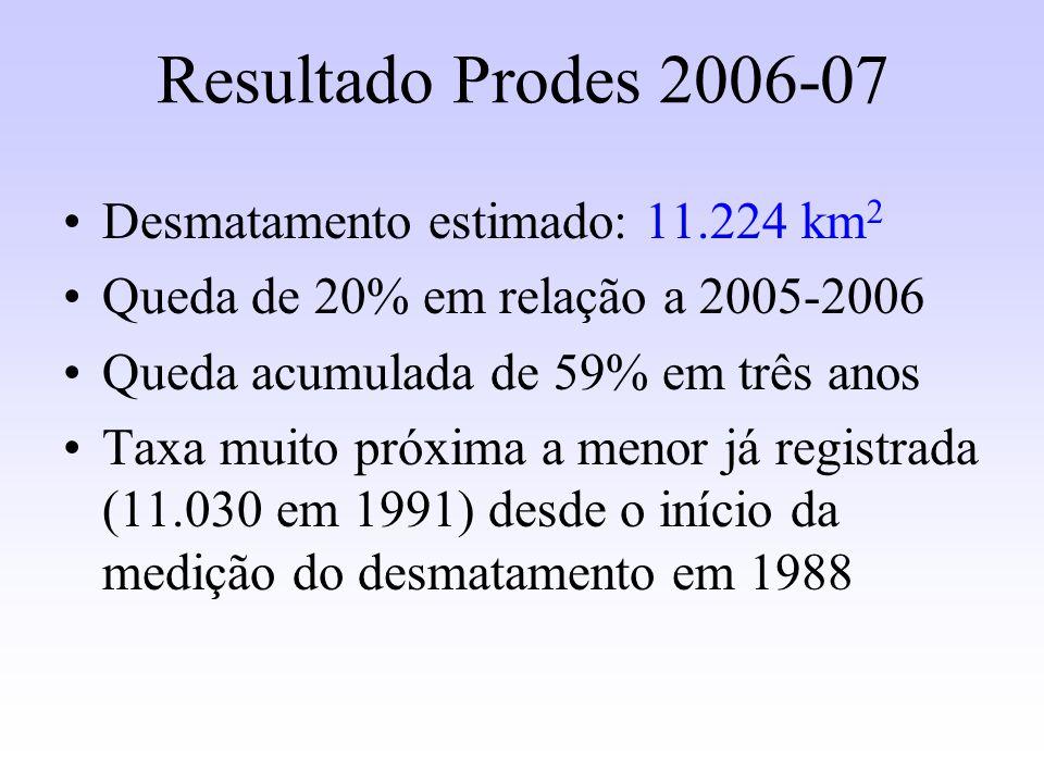 Resultado Prodes 2006-07 Desmatamento estimado: 11.224 km2