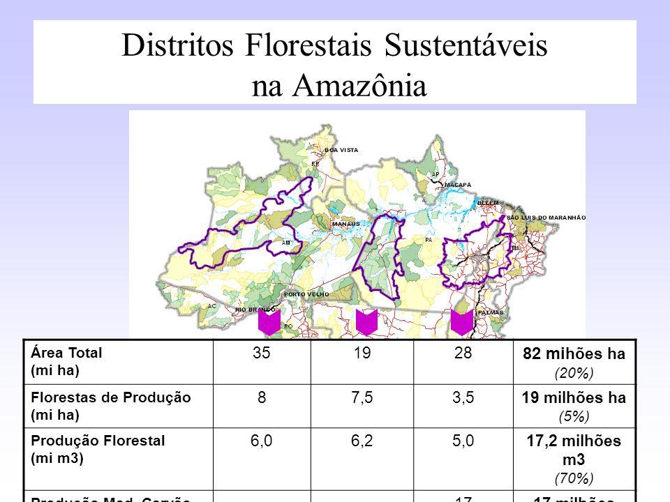 Distritos Florestais Sustentáveis na Amazônia
