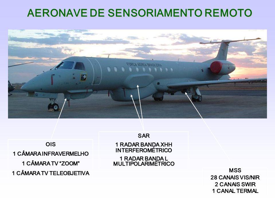 AERONAVE DE SENSORIAMENTO REMOTO