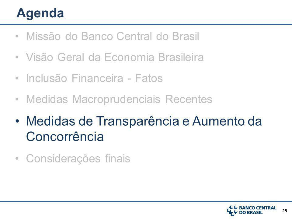 Medidas de Transparência e Aumento da Concorrência