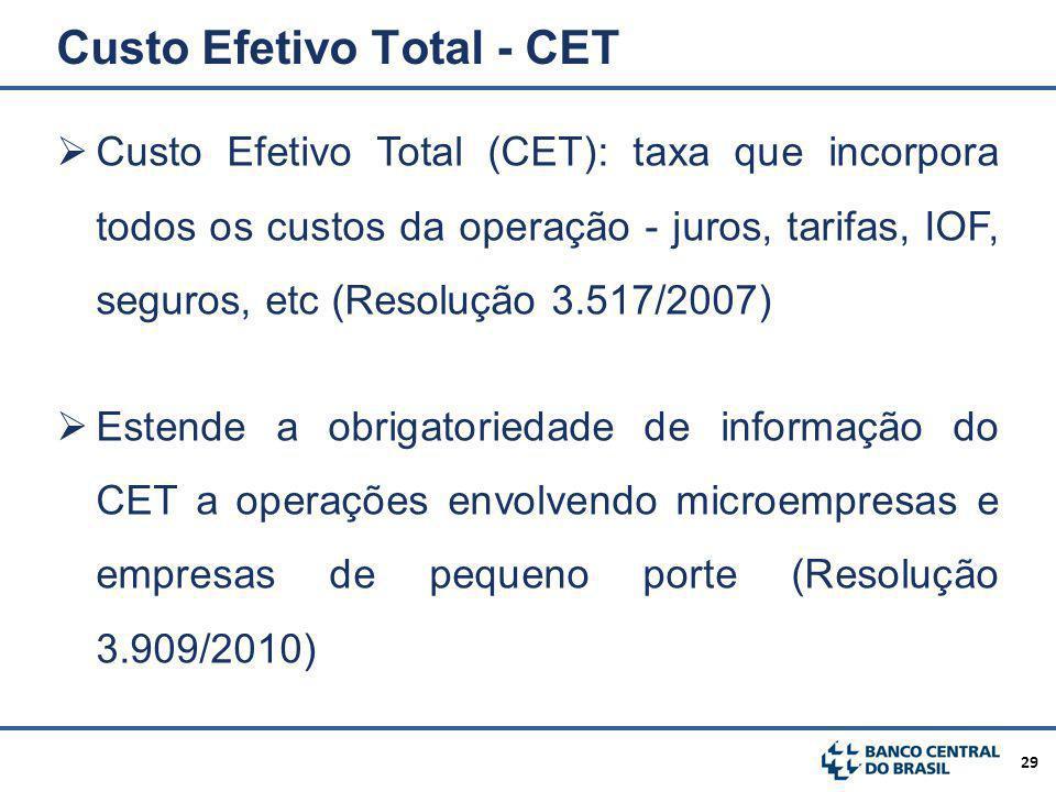 Custo Efetivo Total - CET