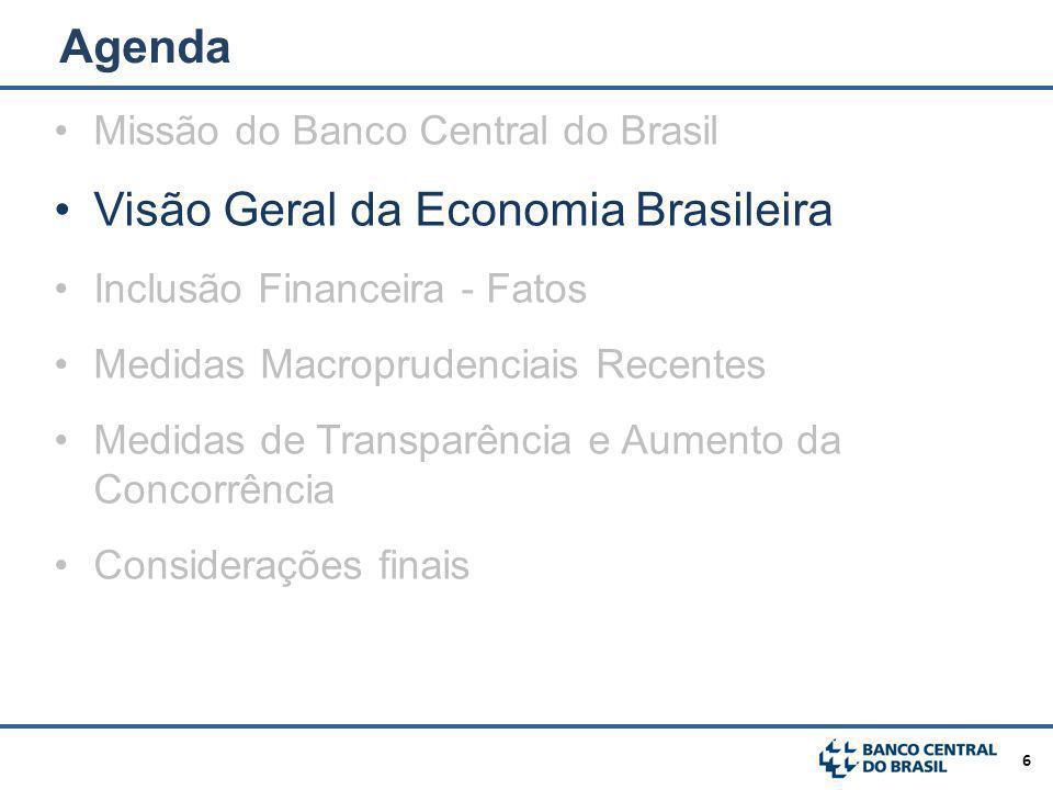 Visão Geral da Economia Brasileira
