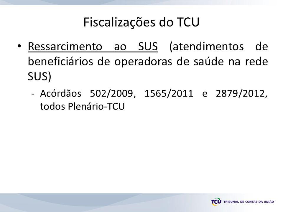 Fiscalizações do TCU Ressarcimento ao SUS (atendimentos de beneficiários de operadoras de saúde na rede SUS)