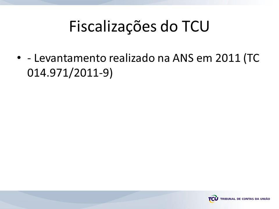 Fiscalizações do TCU - Levantamento realizado na ANS em 2011 (TC 014.971/2011-9)