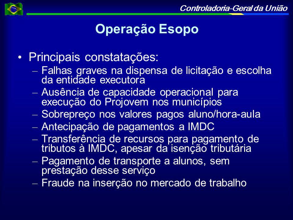 Operação Esopo Principais constatações: