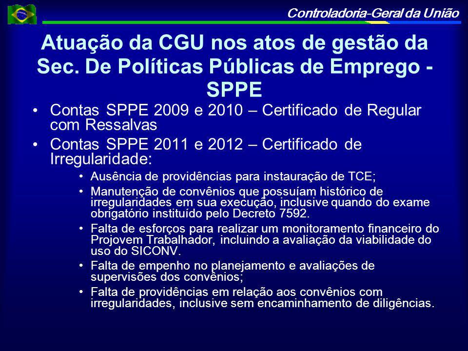 Atuação da CGU nos atos de gestão da Sec