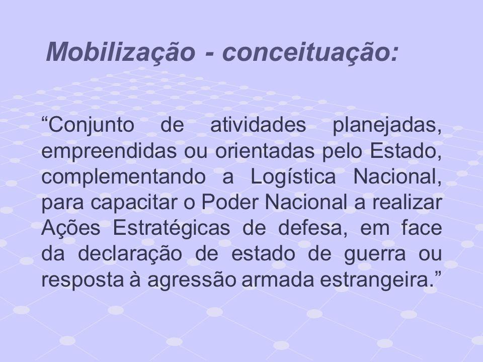 Mobilização - conceituação: