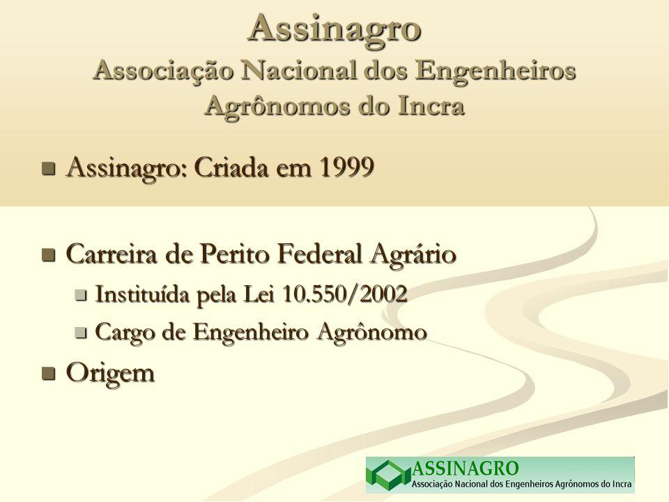 Assinagro Associação Nacional dos Engenheiros Agrônomos do Incra