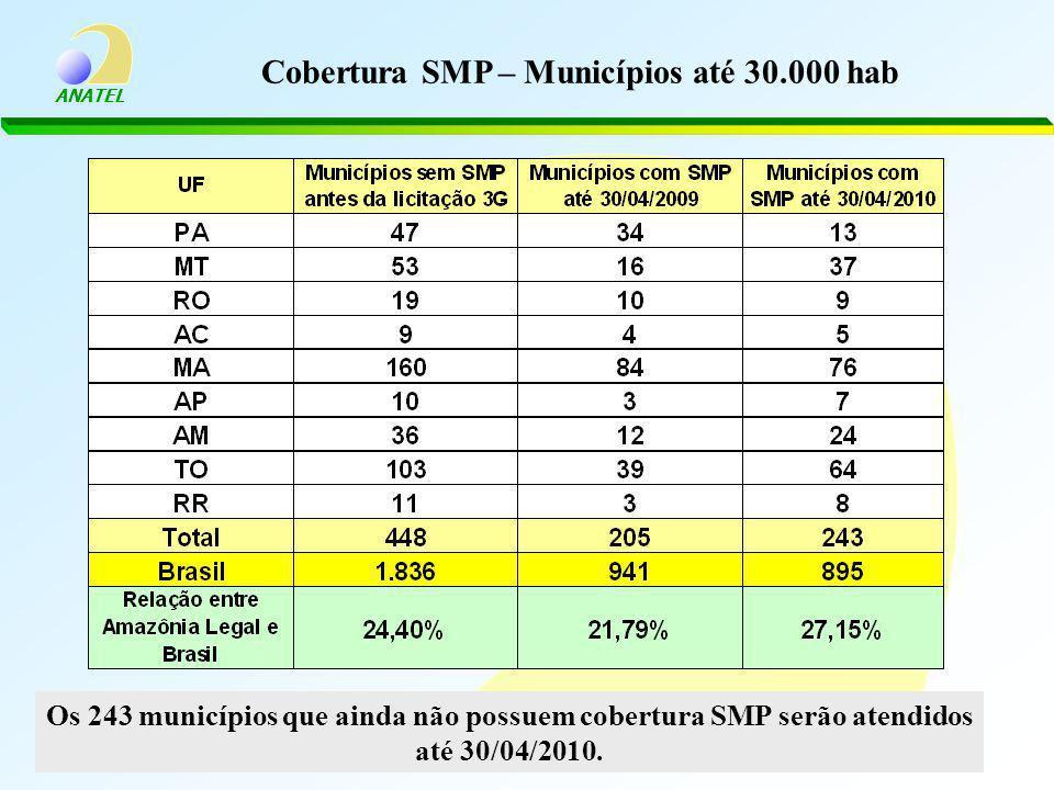 Cobertura SMP – Municípios até 30.000 hab