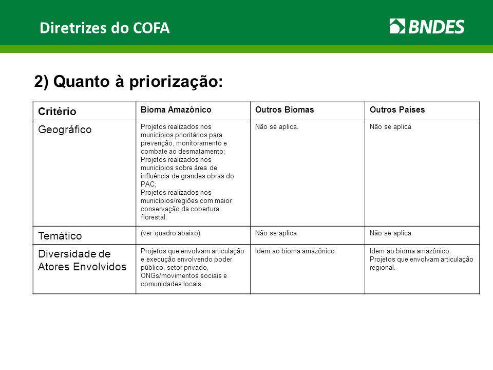 Diretrizes do COFA 2) Quanto à priorização: Critério Geográfico