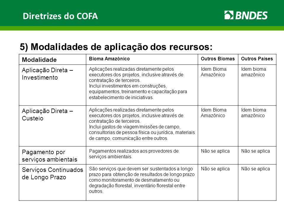 Diretrizes do COFA 5) Modalidades de aplicação dos recursos: