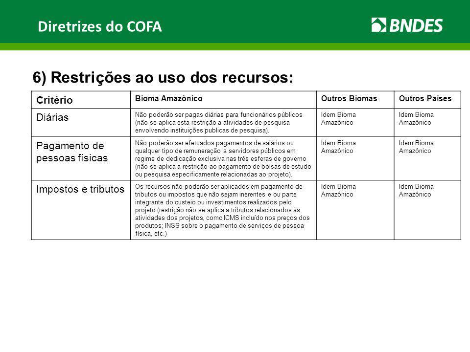 Diretrizes do COFA 6) Restrições ao uso dos recursos: Critério Diárias