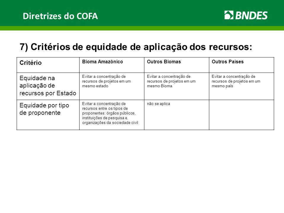 Diretrizes do COFA 7) Critérios de equidade de aplicação dos recursos: