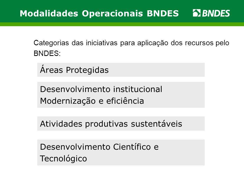 Modalidades Operacionais BNDES