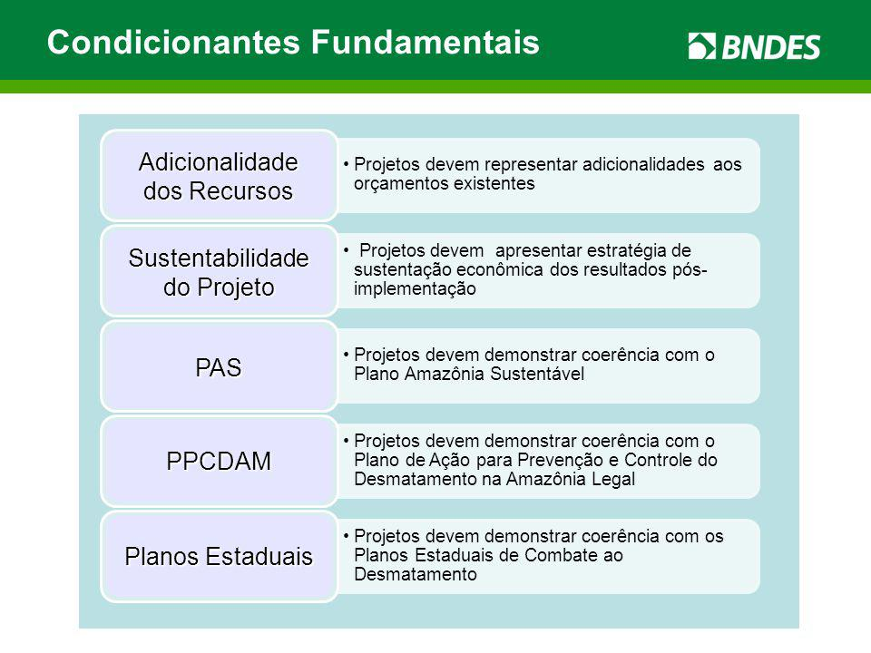 Condicionantes Fundamentais