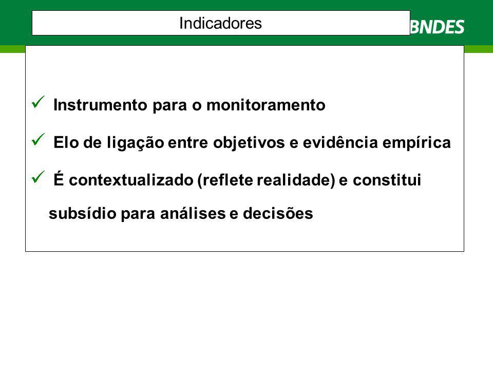 Indicadores Instrumento para o monitoramento. Elo de ligação entre objetivos e evidência empírica.