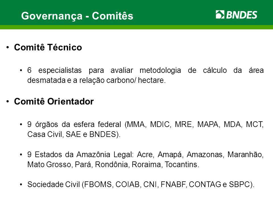 Governança - Comitês Comitê Técnico Comitê Orientador