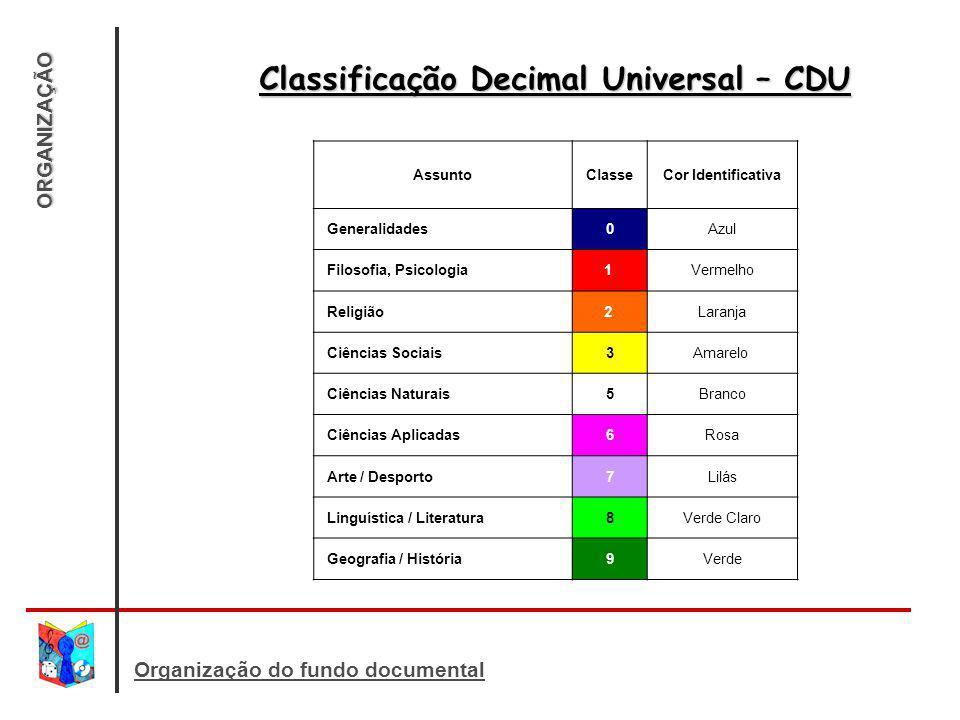 Classificação Decimal Universal – CDU