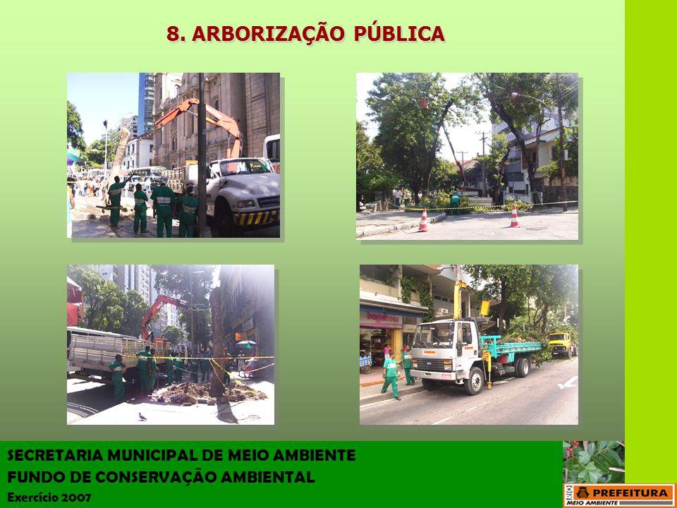 8. ARBORIZAÇÃO PÚBLICA SECRETARIA MUNICIPAL DE MEIO AMBIENTE