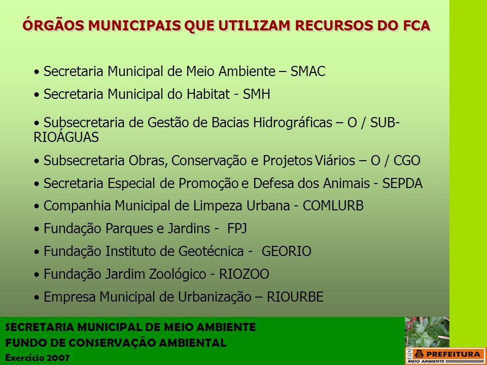 ÓRGÃOS MUNICIPAIS QUE UTILIZAM RECURSOS DO FCA