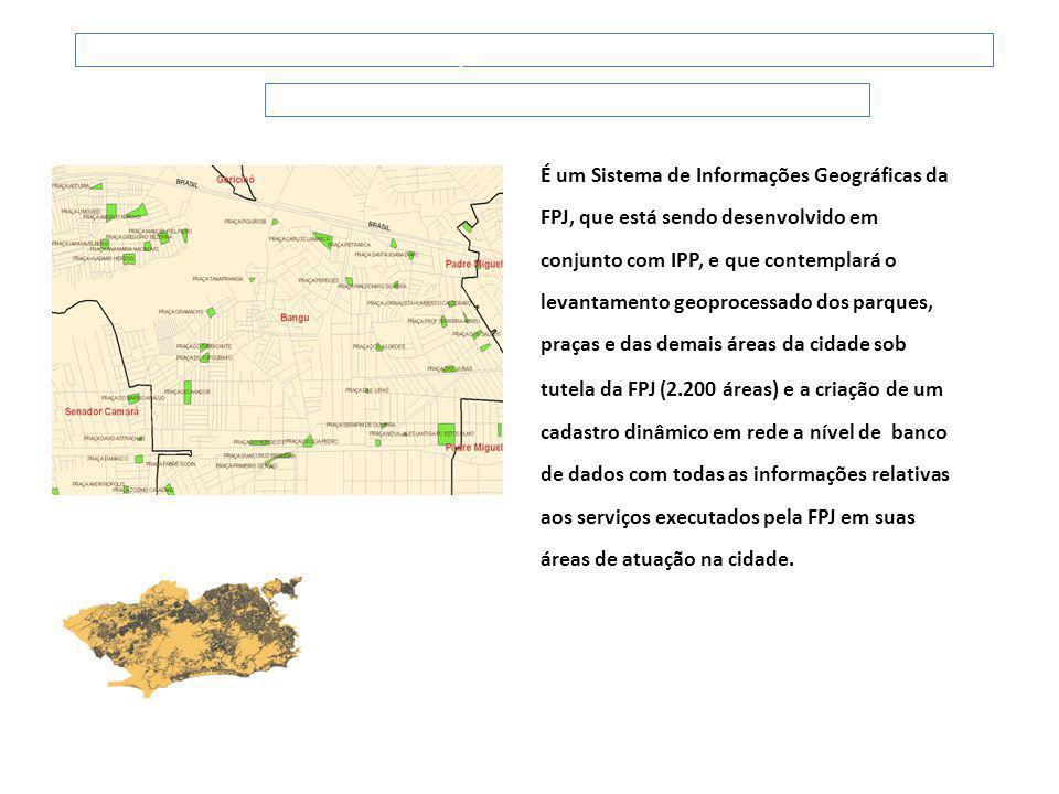 Sistema de Georeferenciamento de Praças.