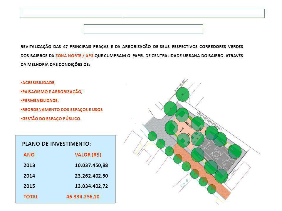 FUNDAÇÃO PARQUES E JARDINS