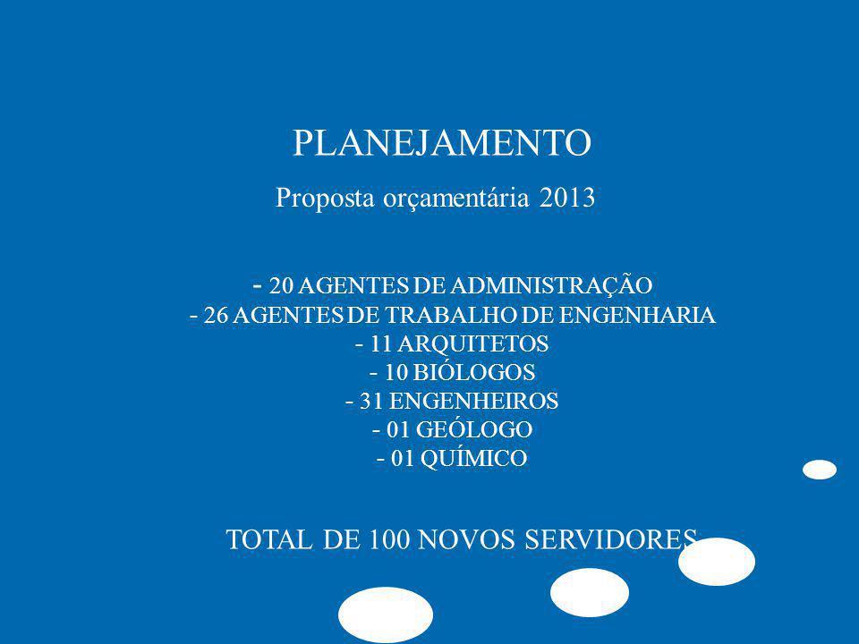 PLANEJAMENTO Proposta orçamentária 2013 20 AGENTES DE ADMINISTRAÇÃO