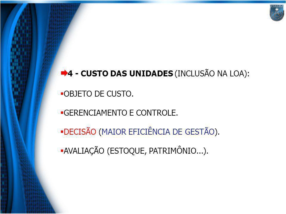4 - CUSTO DAS UNIDADES (INCLUSÃO NA LOA):