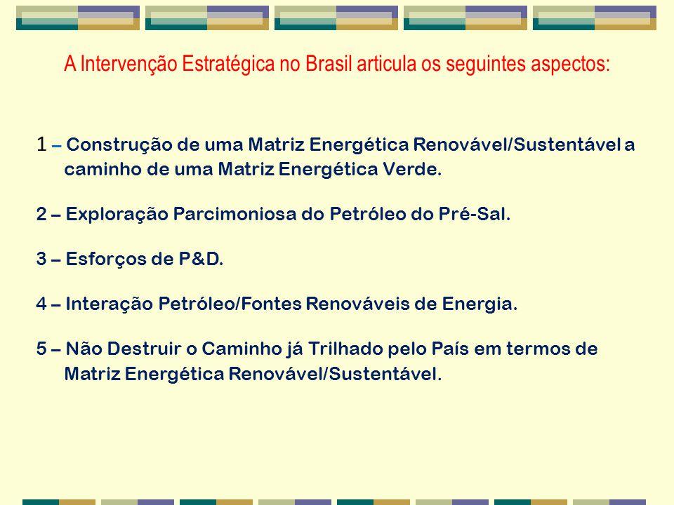 A Intervenção Estratégica no Brasil articula os seguintes aspectos: