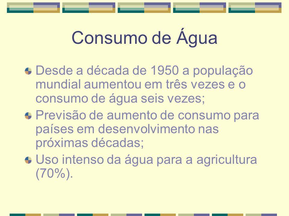 Consumo de Água Desde a década de 1950 a população mundial aumentou em três vezes e o consumo de água seis vezes;