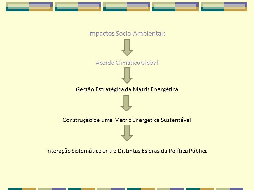 Impactos Sócio-Ambientais
