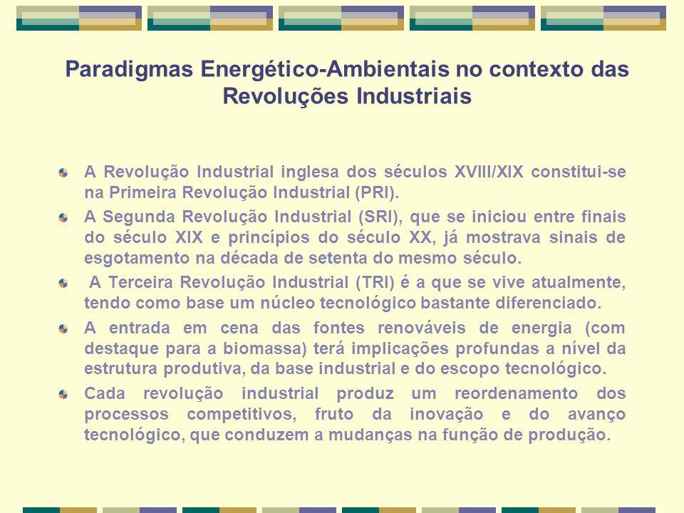 Paradigmas Energético-Ambientais no contexto das Revoluções Industriais