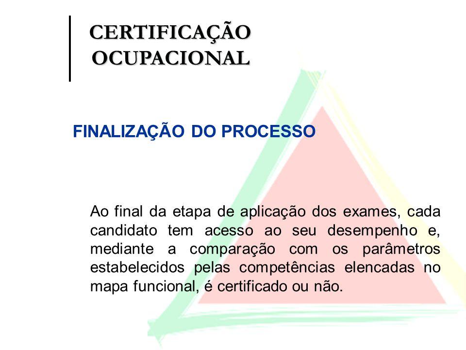 FINALIZAÇÃO DO PROCESSO