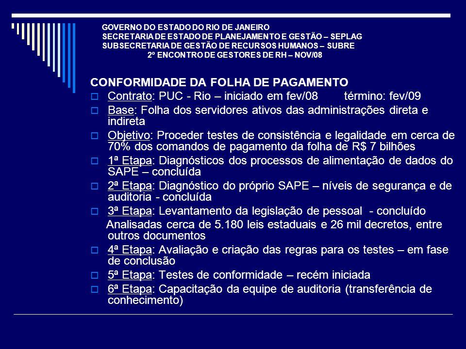 CONFORMIDADE DA FOLHA DE PAGAMENTO