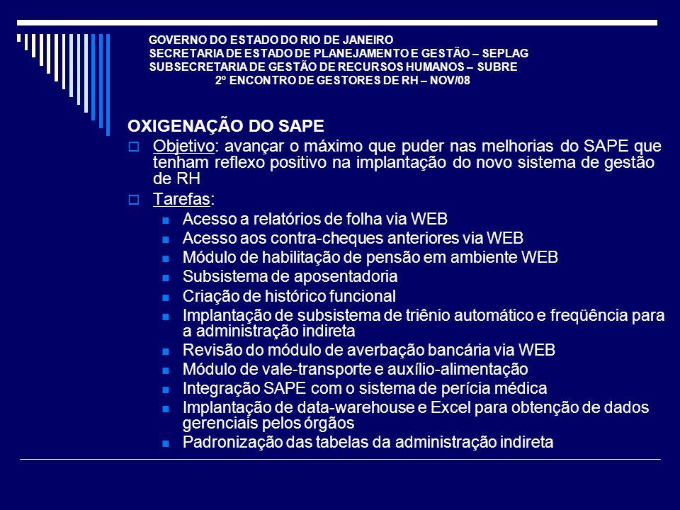 GOVERNO DO ESTADO DO RIO DE JANEIRO SECRETARIA DE ESTADO DE PLANEJAMENTO E GESTÃO – SEPLAG SUBSECRETARIA DE GESTÃO DE RECURSOS HUMANOS – SUBRE 2º ENCONTRO DE GESTORES DE RH – NOV/08