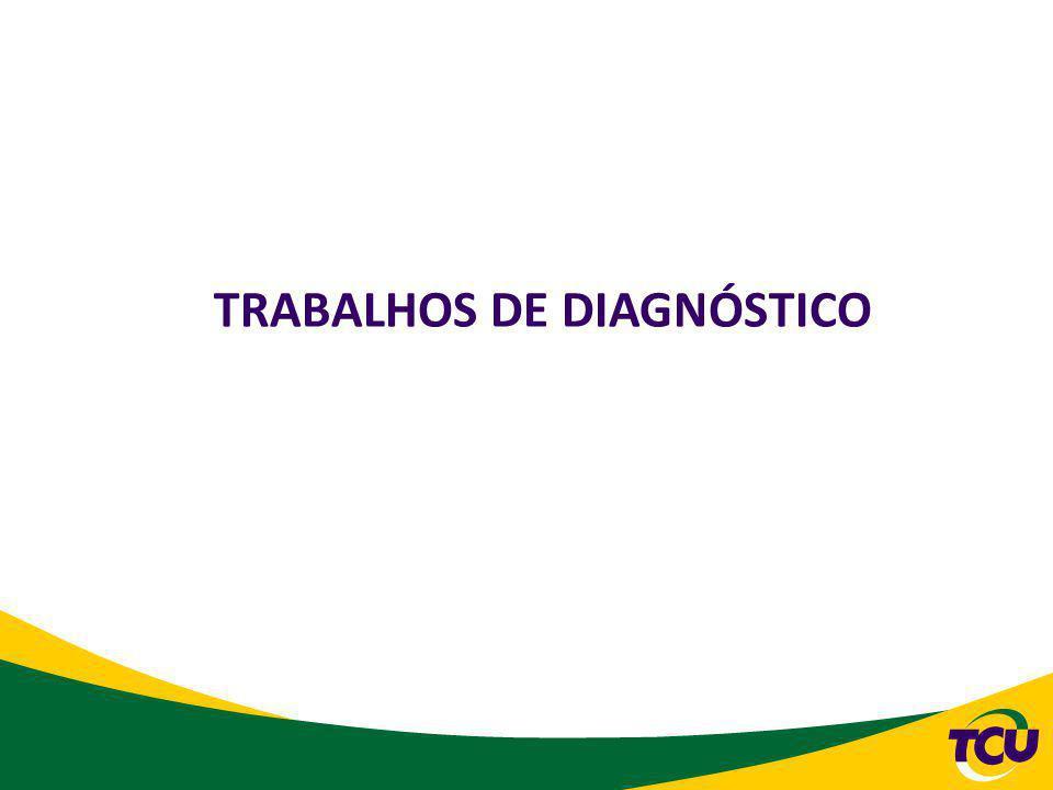 TRABALHOS DE DIAGNÓSTICO