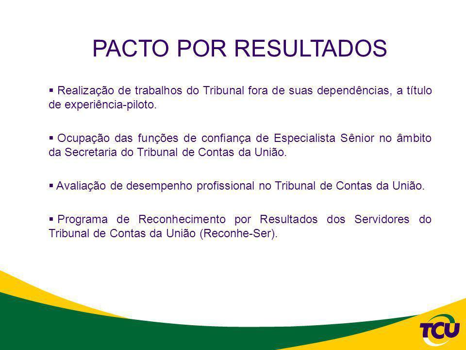 PACTO POR RESULTADOS Realização de trabalhos do Tribunal fora de suas dependências, a título de experiência-piloto.