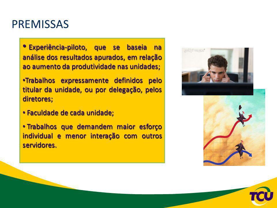 PREMISSAS Experiência-piloto, que se baseia na análise dos resultados apurados, em relação ao aumento da produtividade nas unidades;