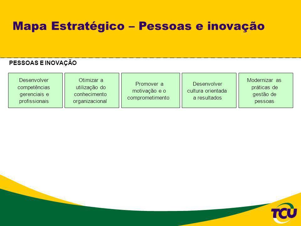 Mapa Estratégico – Pessoas e inovação