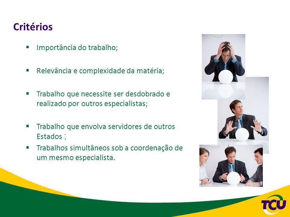 Critérios Importância do trabalho;