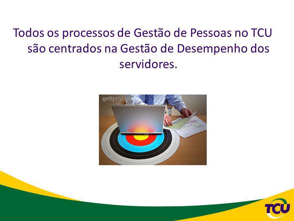 Todos os processos de Gestão de Pessoas no TCU são centrados na Gestão de Desempenho dos servidores.