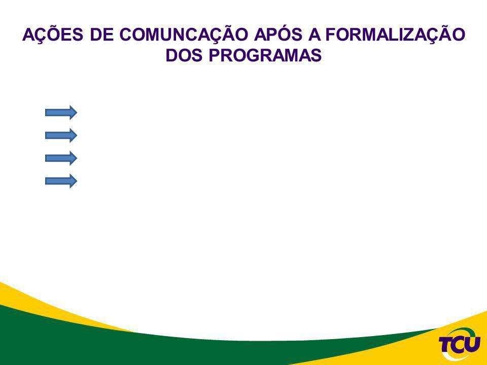 AÇÕES DE COMUNCAÇÃO APÓS A FORMALIZAÇÃO DOS PROGRAMAS