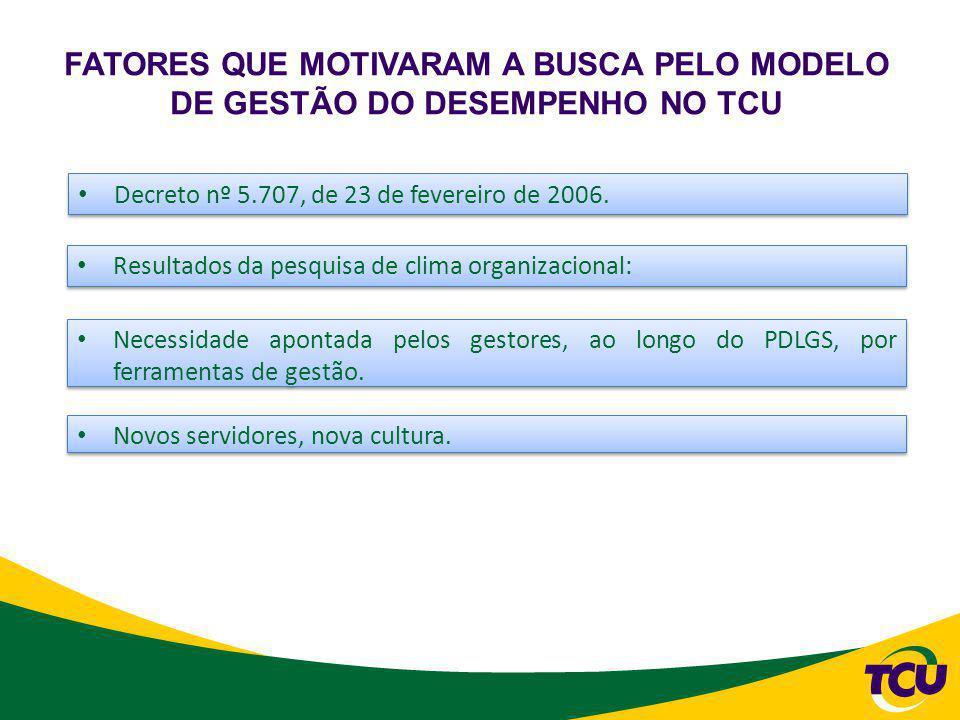 FATORES QUE MOTIVARAM A BUSCA PELO MODELO DE GESTÃO DO DESEMPENHO NO TCU